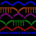 Havlu kenarı yapılışı üzümlü model (videolu anlatım)