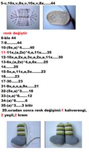 Neşeli Köpek amigurumi Tarifi | Elişi Deryası Creations | 300x175